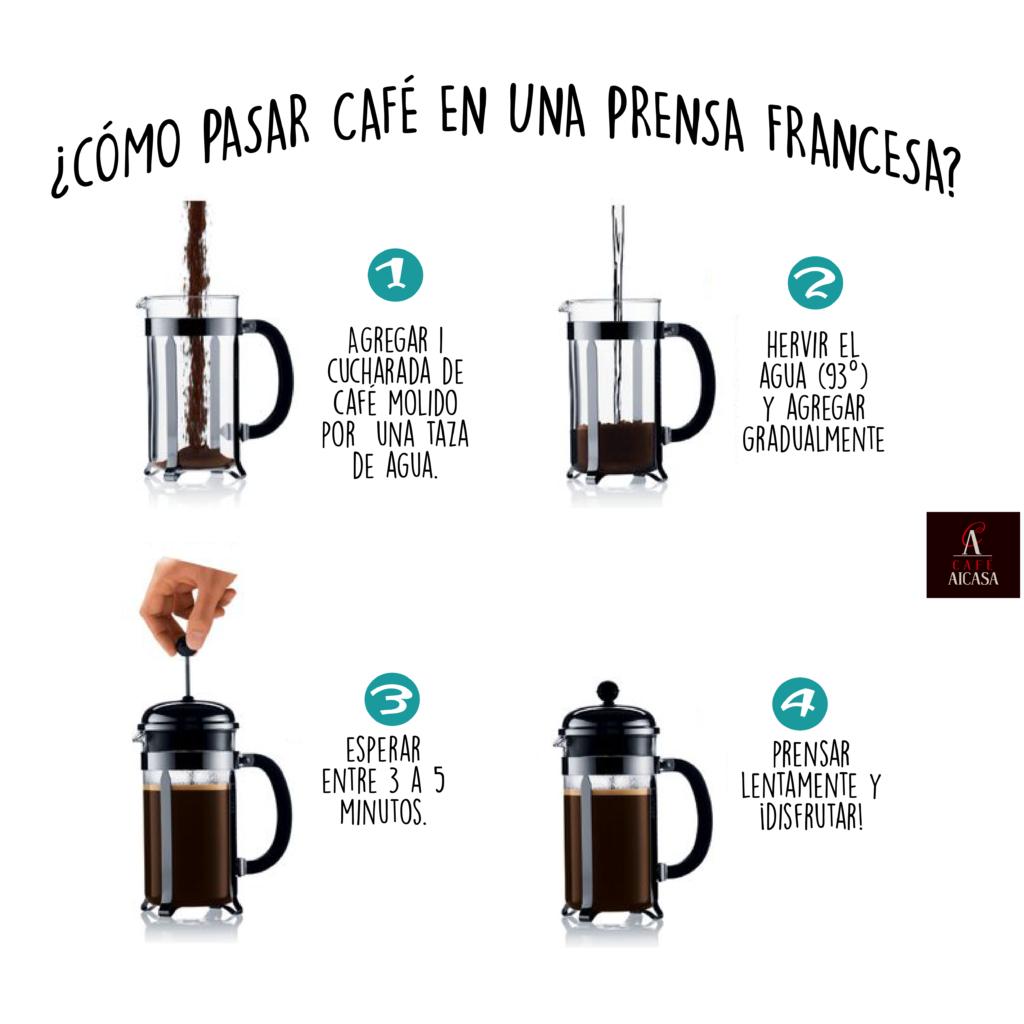 Prensa francesa, cuatro sencillos pasos